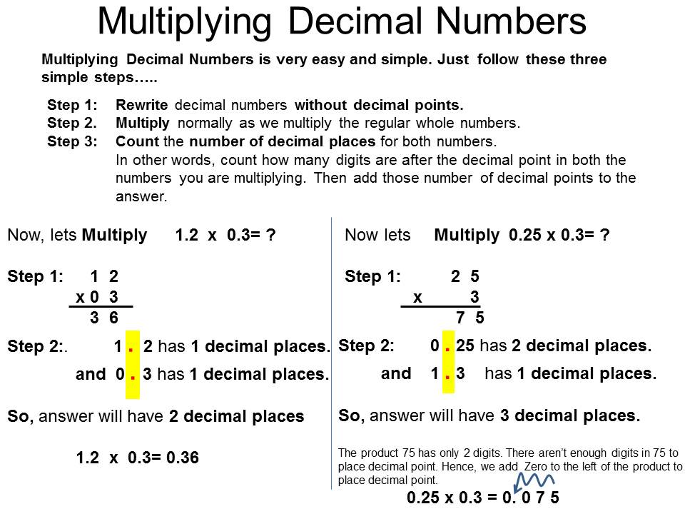 5.2 Unit 3: Multiplying and Dividing Decimals - Mrs ...